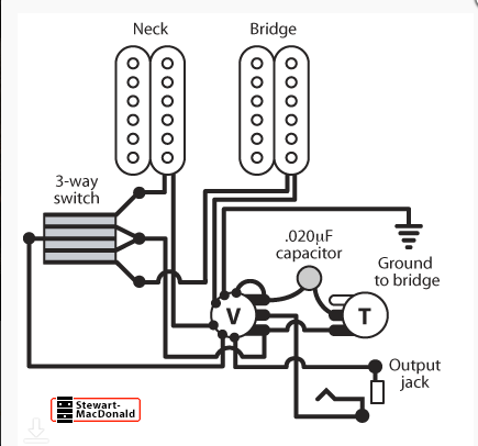 Layout of guitar installation
